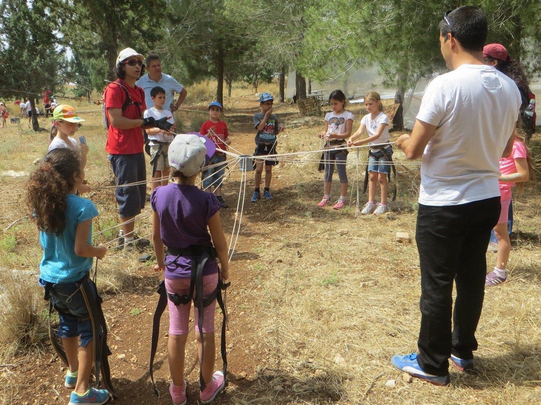 יום גיבוש לבתי ספר משימת הכדור הצף ערוצים בטבע